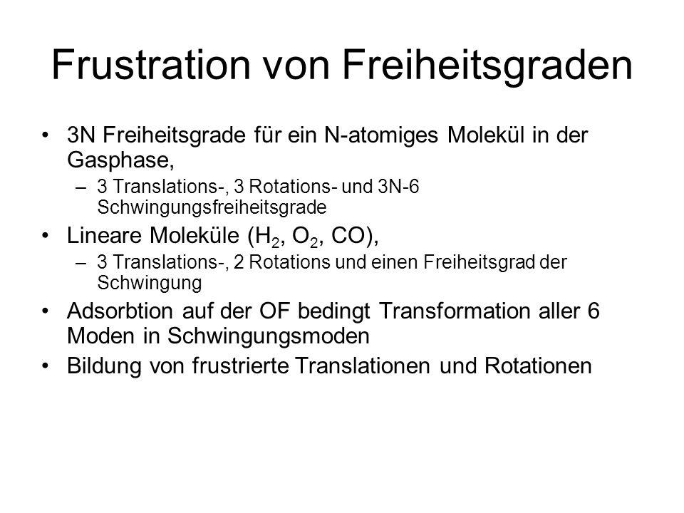 Frustration von Freiheitsgraden 3N Freiheitsgrade für ein N-atomiges Molekül in der Gasphase, –3 Translations-, 3 Rotations- und 3N-6 Schwingungsfreiheitsgrade Lineare Moleküle (H 2, O 2, CO), –3 Translations-, 2 Rotations und einen Freiheitsgrad der Schwingung Adsorbtion auf der OF bedingt Transformation aller 6 Moden in Schwingungsmoden Bildung von frustrierte Translationen und Rotationen