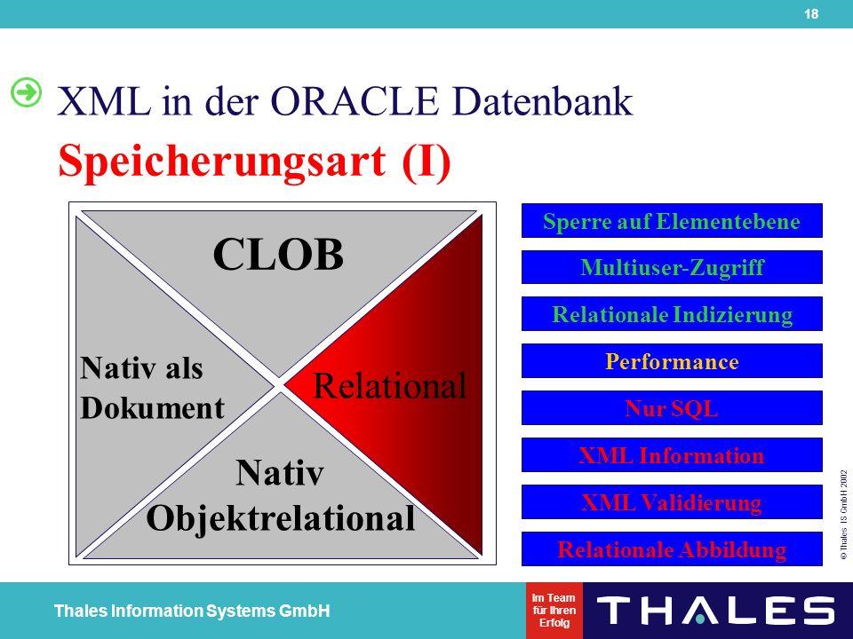 18 © Thales IS GmbH 2002 Thales Information Systems GmbH Im Team für Ihren Erfolg XML in der ORACLE Datenbank Speicherungsart (I) Nativ alsDokument Nativ Objektrelational CLOB Relational Sperre auf Elementebene Multiuser-Zugriff Relationale Indizierung Performance Nur SQL XML Information XML Validierung Relationale Abbildung