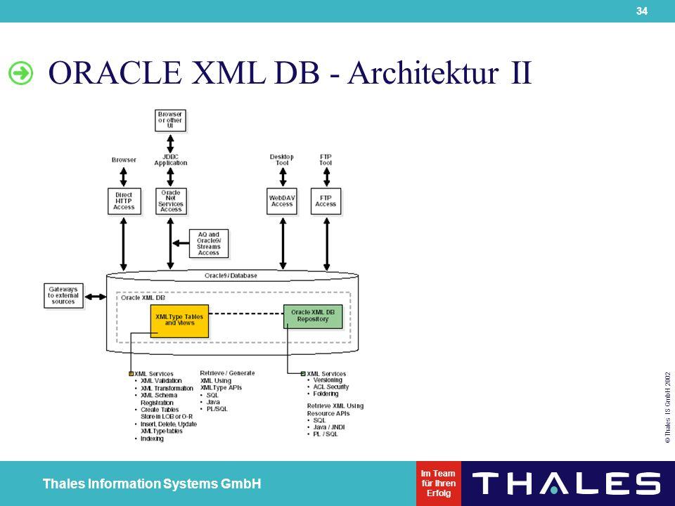 34 © Thales IS GmbH 2002 Thales Information Systems GmbH Im Team für Ihren Erfolg ORACLE XML DB - Architektur II