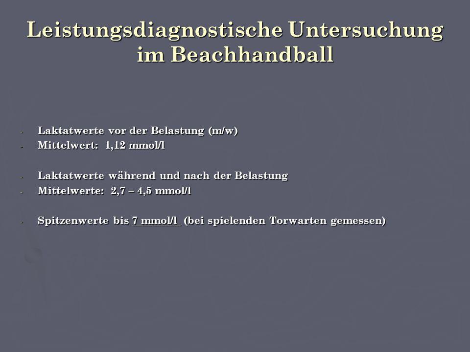 Leistungsdiagnostische Untersuchung im Beachhandball - Laktatwerte vor der Belastung (m/w) - Mittelwert: 1,12 mmol/l - Laktatwerte während und nach der Belastung - Mittelwerte: 2,7 – 4,5 mmol/l - Spitzenwerte bis 7 mmol/l (bei spielenden Torwarten gemessen)