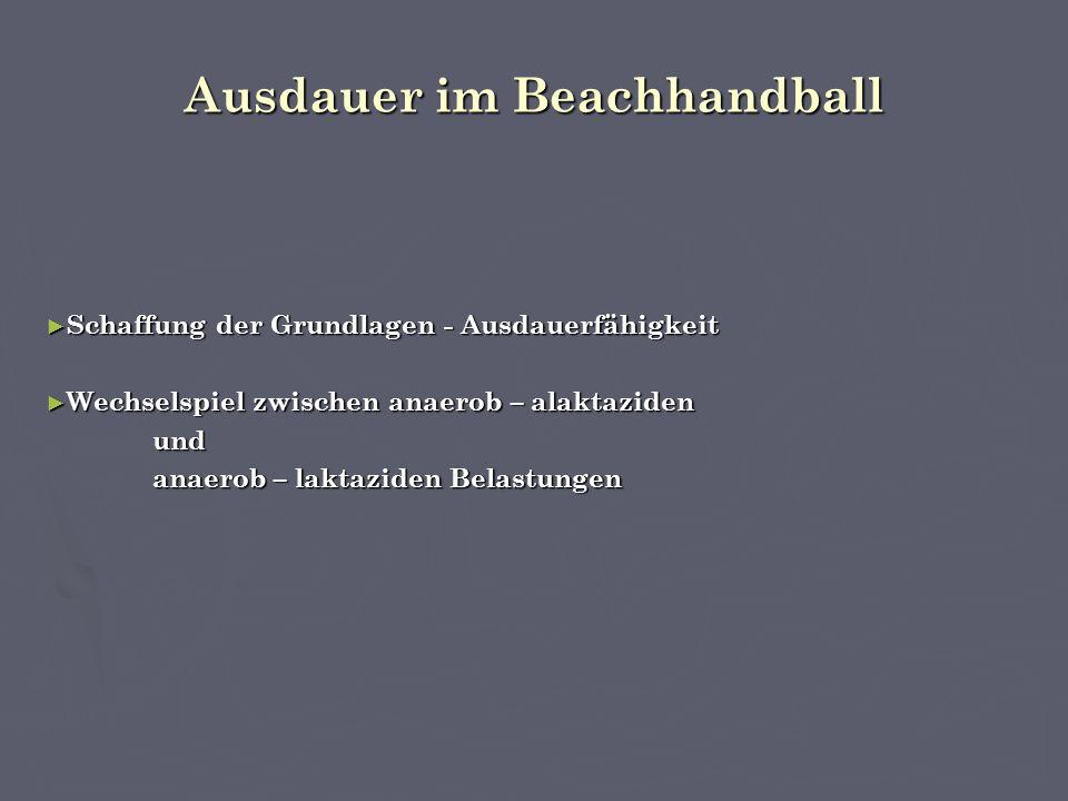 Ausdauer im Beachhandball ► Schaffung der Grundlagen - Ausdauerfähigkeit ► Wechselspiel zwischen anaerob – alaktaziden und anaerob – laktaziden Belastungen
