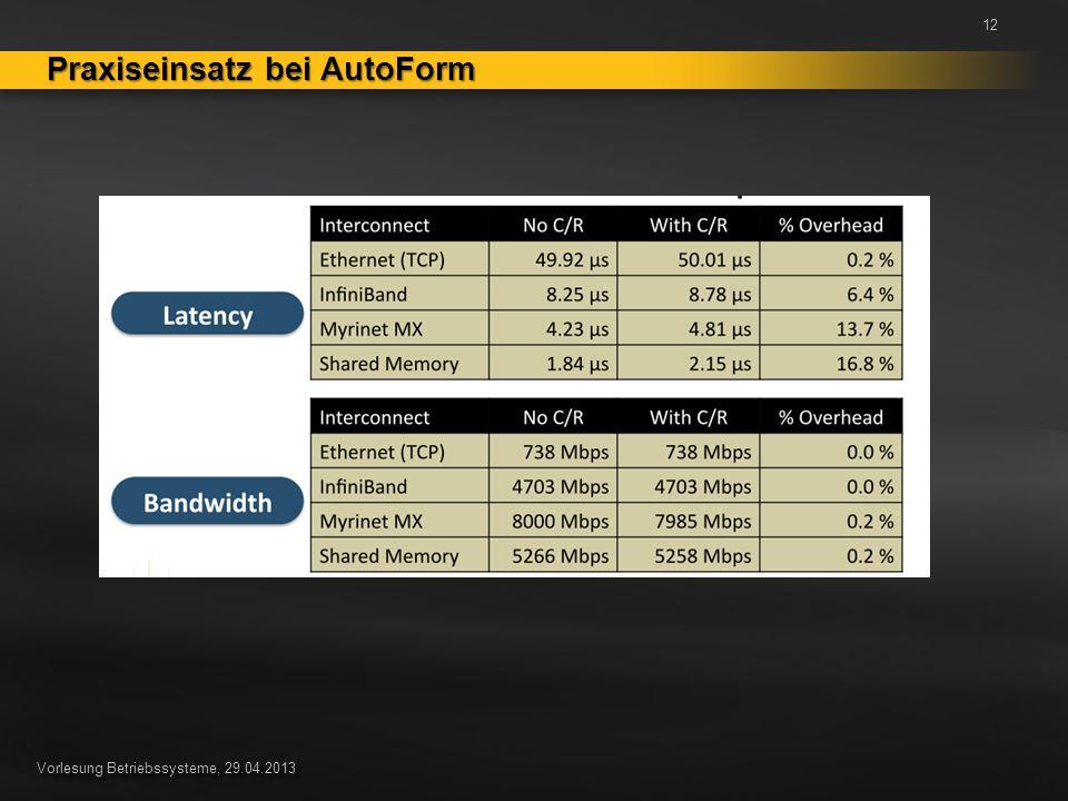Vorlesung Betriebssysteme, 29.04.2013 Praxiseinsatz bei AutoForm 12
