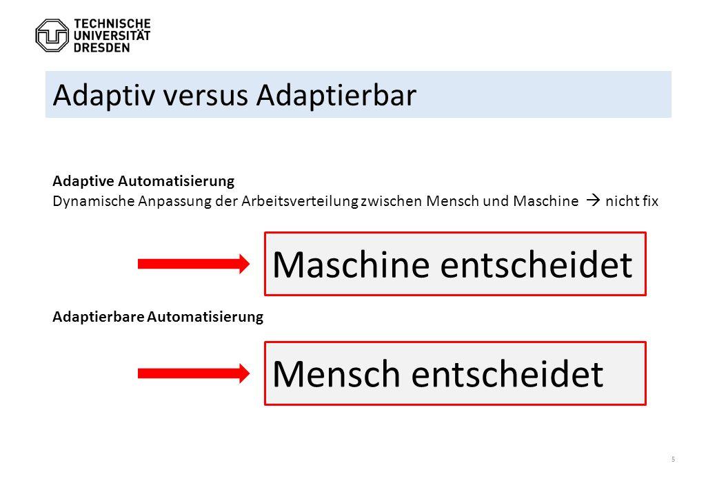 5 Adaptiv versus Adaptierbar Adaptive Automatisierung Dynamische Anpassung der Arbeitsverteilung zwischen Mensch und Maschine  nicht fix Adaptierbare