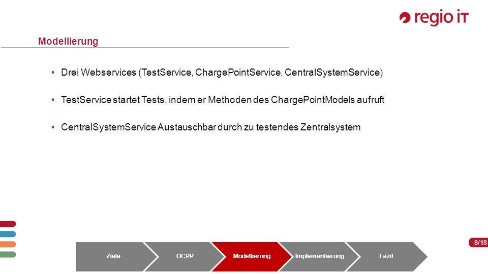 8 8/18 Modellierung Drei Webservices (TestService, ChargePointService, CentralSystemService) TestService startet Tests, indem er Methoden des ChargePointModels aufruft CentralSystemService Austauschbar durch zu testendes Zentralsystem ZieleOCPPModellierungImplementierungFazit