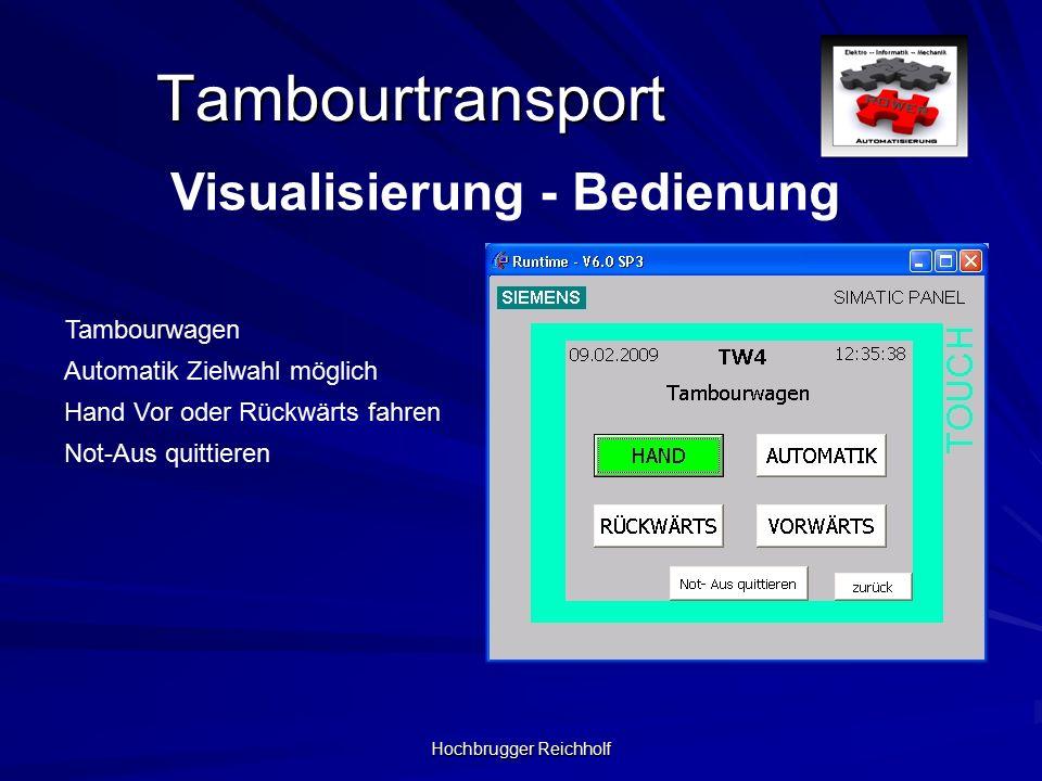 Hochbrugger Reichholf Tambourtransport Visualisierung - Bedienung Tambourwagen Automatik Zielwahl möglich Hand Vor oder Rückwärts fahren Not-Aus quittieren