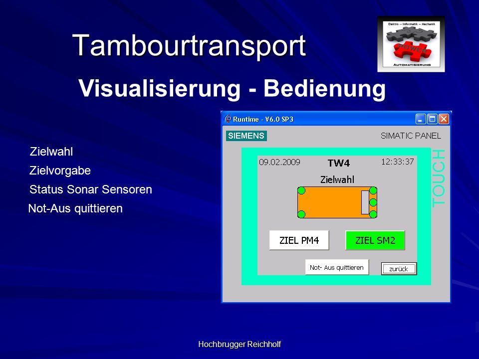 Hochbrugger Reichholf Tambourtransport Visualisierung - Bedienung Zielwahl Zielvorgabe Status Sonar Sensoren Not-Aus quittieren