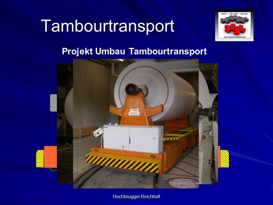 Hochbrugger Reichholf Tambourtransport Strecke Tambourwagen Position nach SM 2 Position PM 4 Position vor SM 2 Position SM 2 PM 4 vor SM 2 SM 2nach SM 2 Papiermaschine 4 Streichmaschine 2 Ladekontakte