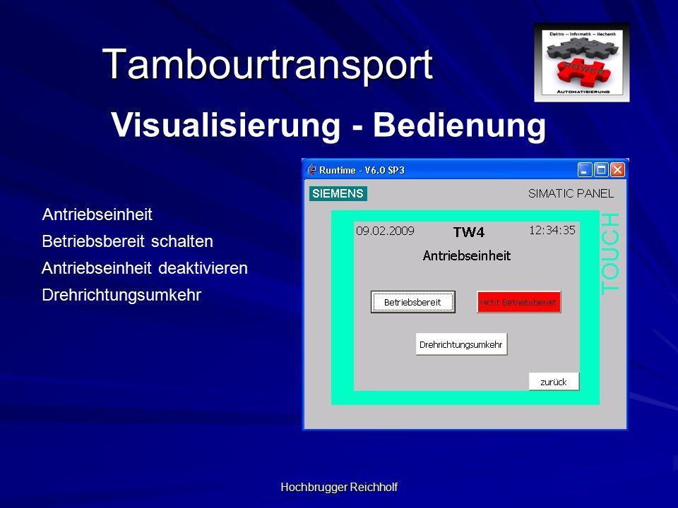 Hochbrugger Reichholf Tambourtransport Visualisierung - Bedienung Drehrichtungsumkehr Antriebseinheit Betriebsbereit schalten Antriebseinheit deaktivieren