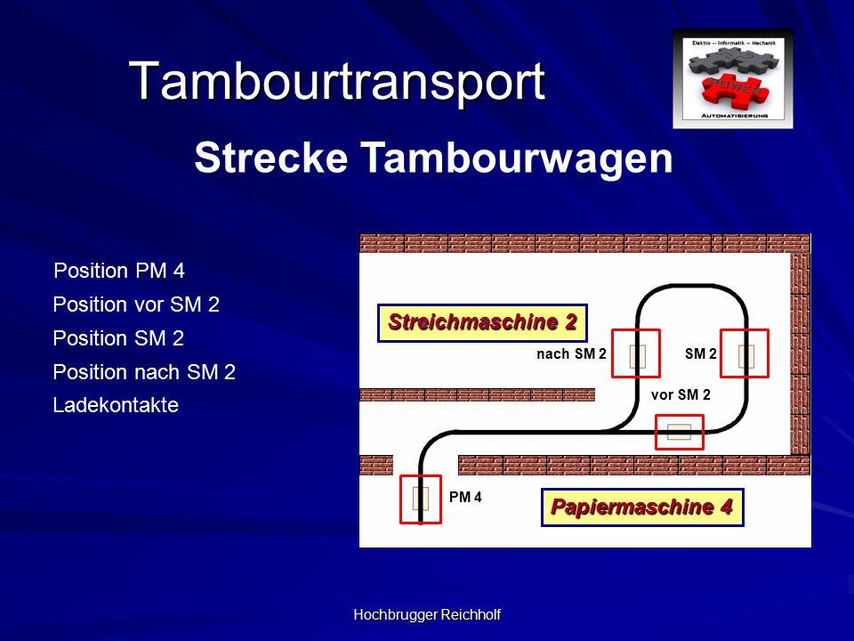 Hochbrugger Reichholf Tambourtransport Ersatzteilmangel Desolater Verkabelung Mech.