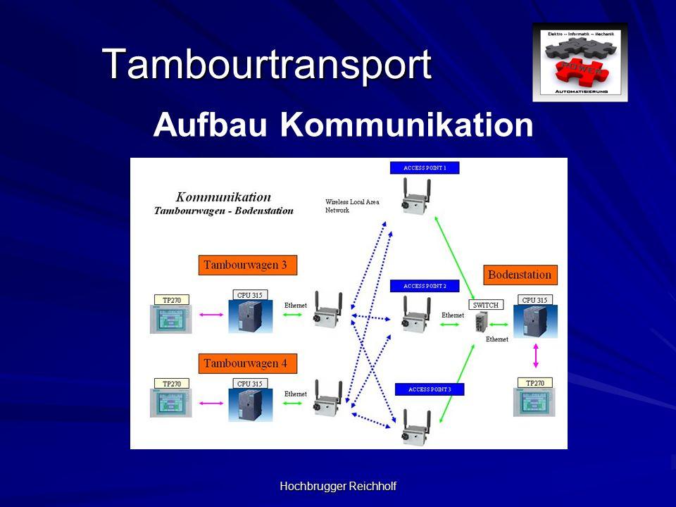 Hochbrugger Reichholf Tambourtransport Visualisierung - Bedienung