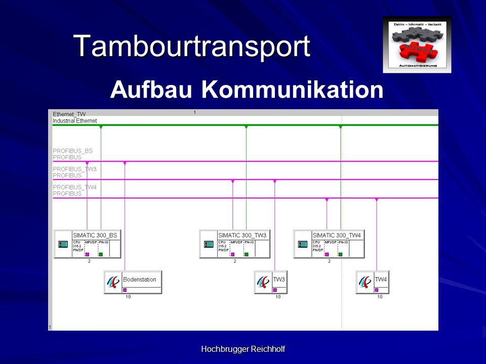 Hochbrugger Reichholf Tambourtransport Aufbau Kommunikation