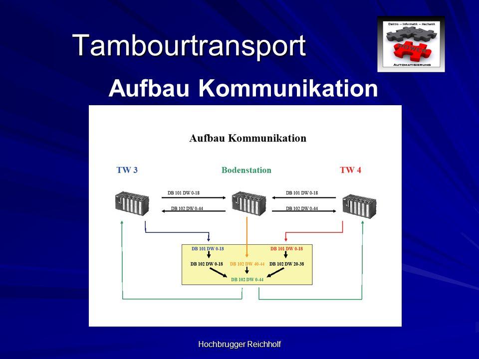 Hochbrugger Reichholf Tambourtransport Visualisierung - Bedienung Stromabnehmer Heben / Senken Stromabnehmer Status Stromabnehmer Status Ladeschütz