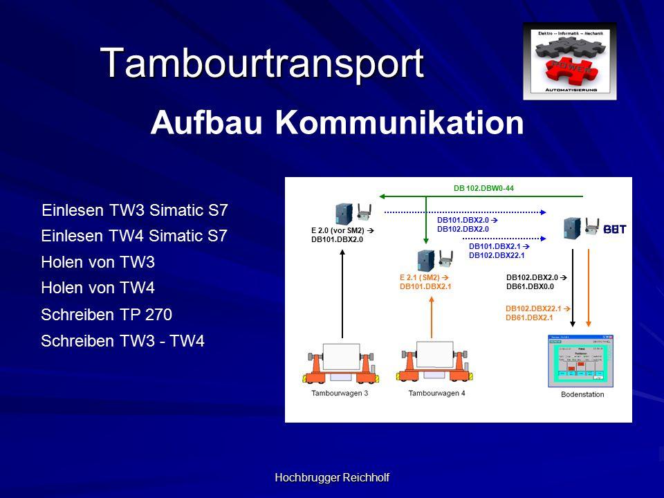 Hochbrugger Reichholf Tambourtransport Aufbau Kommunikation Einlesen TW4 Simatic S7 Einlesen TW3 Simatic S7 Holen von TW3 Holen von TW4 E 2.0 (vor SM2)  DB101.DBX2.0 DB101.DBX2.0  DB102.DBX2.0 DB102.DBX2.0  DB61.DBX0.0 E 2.1 (SM2)  DB101.DBX2.1 DB101.DBX2.1  DB102.DBX22.1 DB102.DBX22.1  DB61.DBX2.1 Schreiben TP 270 DB 102.DBW0-44 Schreiben TW3 - TW4