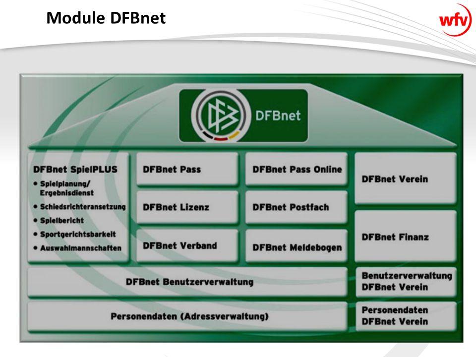 Module DFBnet