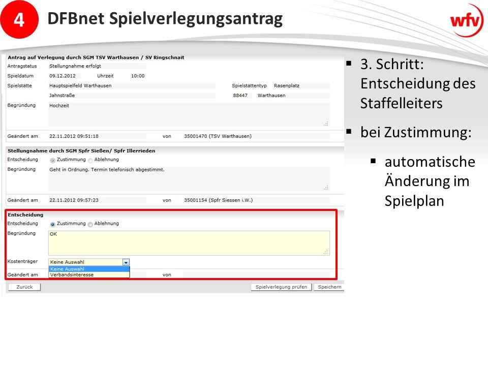 4 DFBnet Spielverlegungsantrag  3. Schritt: Entscheidung des Staffelleiters  bei Zustimmung:  automatische Änderung im Spielplan