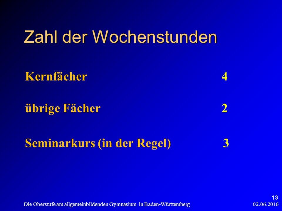 Zahl der Wochenstunden Kernfächer4 übrige Fächer2 Seminarkurs (in der Regel) 3 02.06.2016 Die Oberstufe am allgemeinbildenden Gymnasium in Baden-Württemberg 13