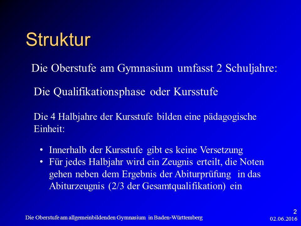 02.06.2016 Die Oberstufe am allgemeinbildenden Gymnasium in Baden-Württemberg 33 Zeitpunkt der Entscheidungen Ende Kl.