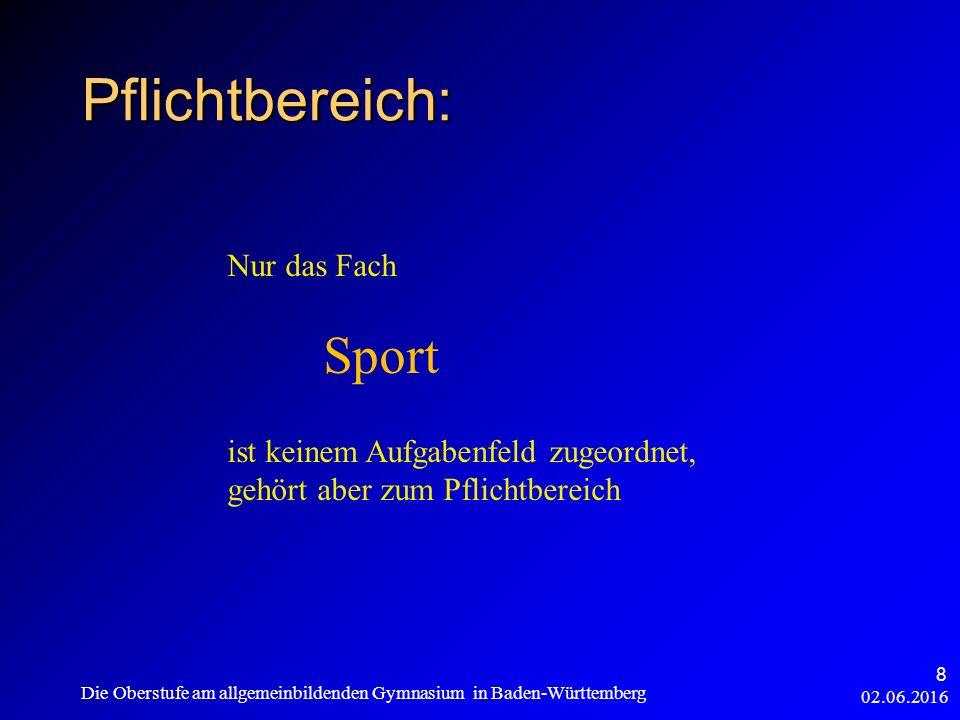 Pflichtbereich: 02.06.2016 Die Oberstufe am allgemeinbildenden Gymnasium in Baden-Württemberg 8 Nur das Fach Sport ist keinem Aufgabenfeld zugeordnet, gehört aber zum Pflichtbereich