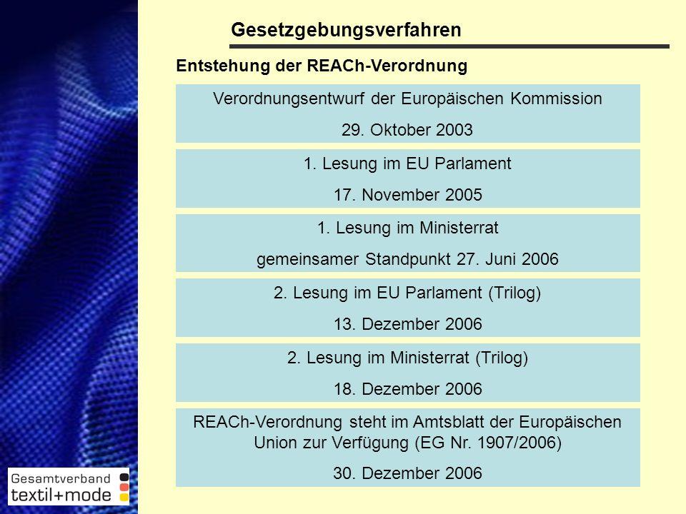 5 Gesetzgebungsverfahren Entstehung der REACh-Verordnung Verordnungsentwurf der Europäischen Kommission 29.