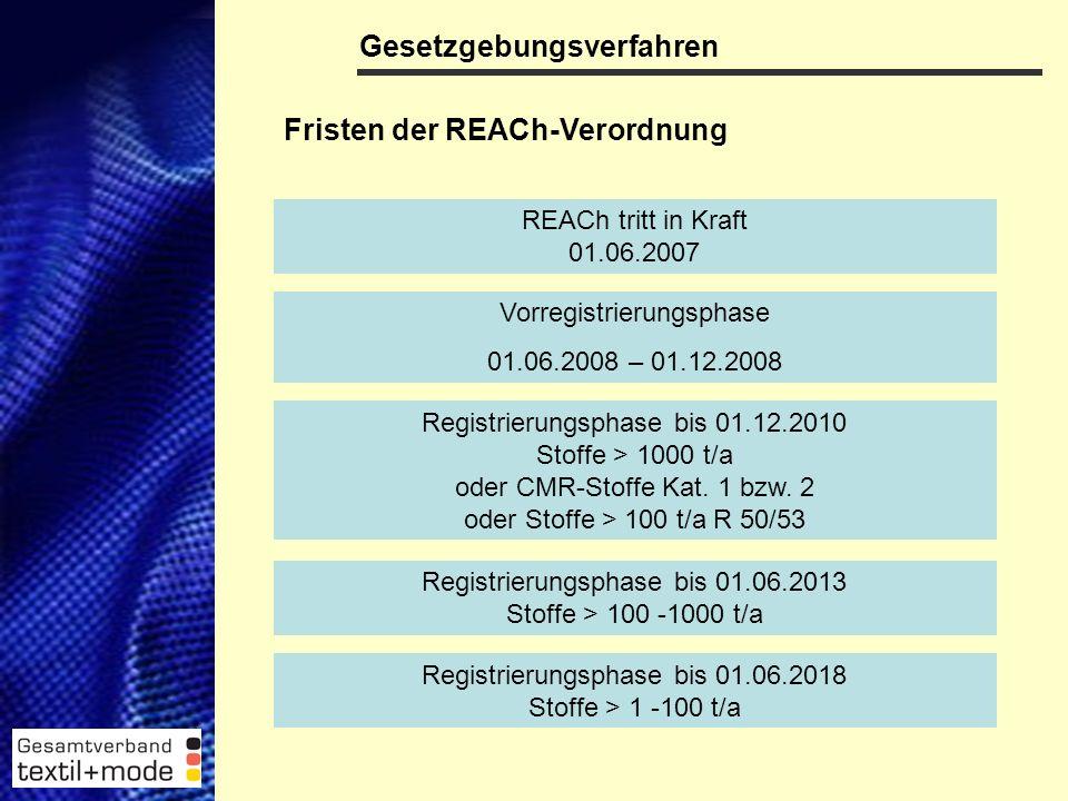 6 Gesetzgebungsverfahren Fristen der REACh-Verordnung REACh tritt in Kraft 01.06.2007 Registrierungsphase bis 01.12.2010 Stoffe > 1000 t/a oder CMR-Stoffe Kat.