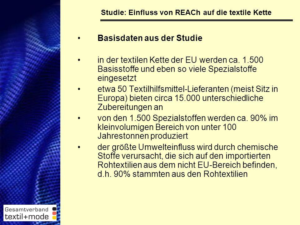 8 Studie: Einfluss von REACh auf die textile Kette Basisdaten aus der Studie in der textilen Kette der EU werden ca.