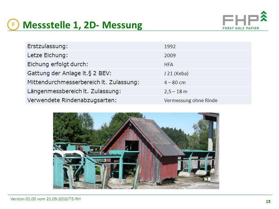 GR/RZ 2007 15 Version 01.00 vom 21.09.2010/TE-RH Messstelle 1, 2D- Messung F Erstzulassung: 1992 Letze Eichung: 2009 Eichung erfolgt durch: HFA Gattung der Anlage lt.§ 2 BEV: J 21 (Keba) Mittendurchmesserbereich lt.