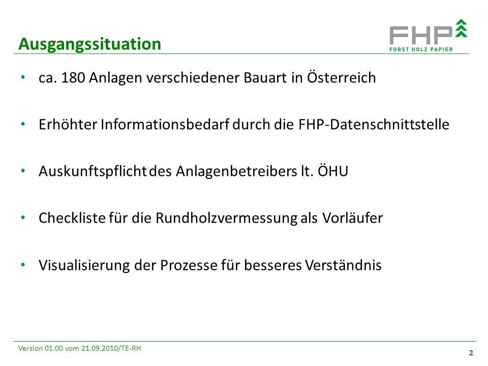 GR/RZ 2007 2 Version 01.00 vom 21.09.2010/TE-RH ca. 180 Anlagen verschiedener Bauart in Österreich Erhöhter Informationsbedarf durch die FHP-Datenschn