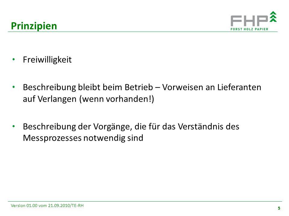GR/RZ 2007 5 Version 01.00 vom 21.09.2010/TE-RH Freiwilligkeit Beschreibung bleibt beim Betrieb – Vorweisen an Lieferanten auf Verlangen (wenn vorhand