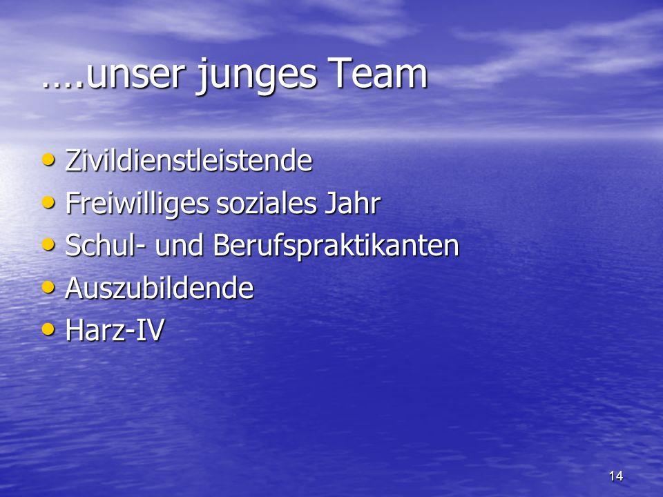 14 ….unser junges Team Zivildienstleistende Zivildienstleistende Freiwilliges soziales Jahr Freiwilliges soziales Jahr Schul- und Berufspraktikanten Schul- und Berufspraktikanten Auszubildende Auszubildende Harz-IV Harz-IV