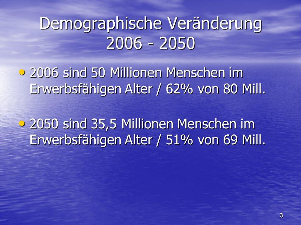 3 Demographische Veränderung 2006 - 2050 2006 sind 50 Millionen Menschen im Erwerbsfähigen Alter / 62% von 80 Mill.