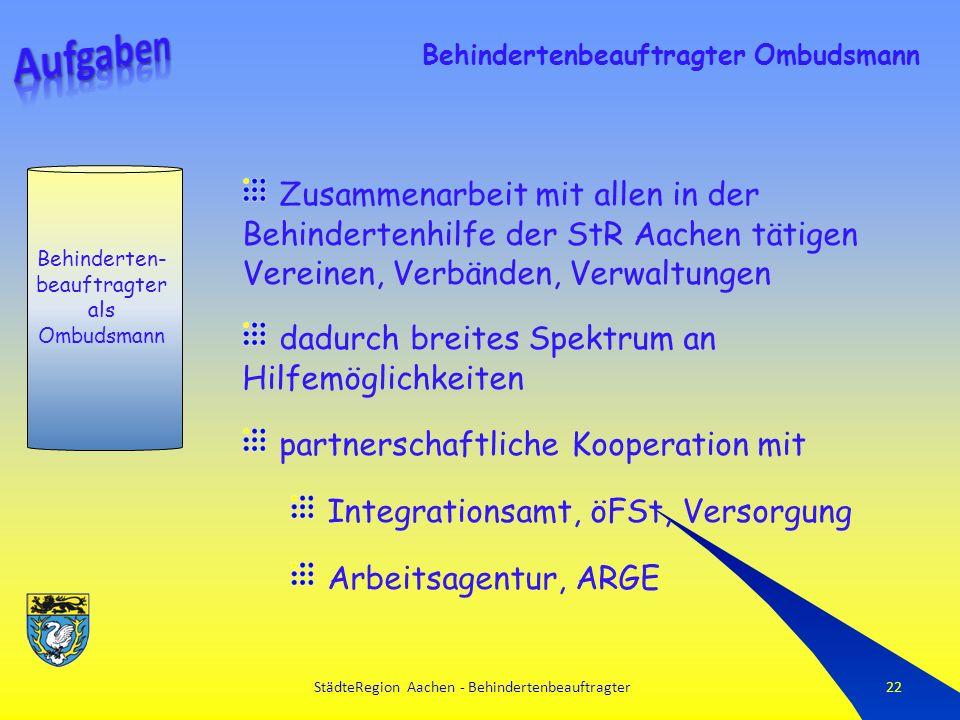 StädteRegion Aachen - Behindertenbeauftragter22 Behindertenbeauftragter Ombudsmann Zusammenarbeit mit allen in der Behindertenhilfe der StR Aachen tätigen Vereinen, Verbänden, Verwaltungen dadurch breites Spektrum an Hilfemöglichkeiten partnerschaftliche Kooperation mit Integrationsamt, öFSt, Versorgung Arbeitsagentur, ARGE Behinderten- beauftragter als Ombudsmann
