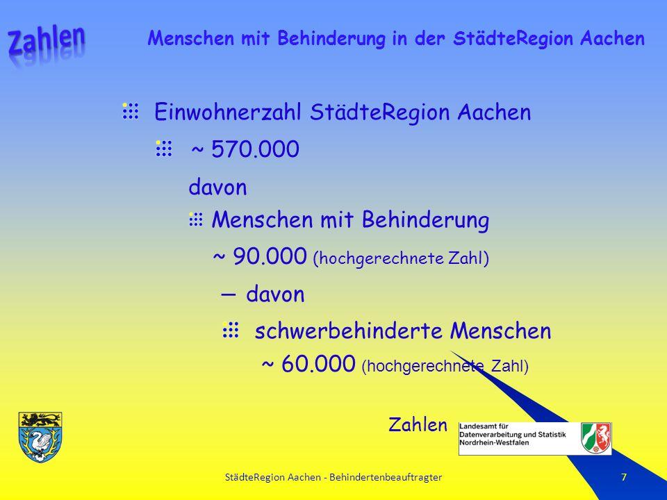 StädteRegion Aachen - Behindertenbeauftragter7 Einwohnerzahl StädteRegion Aachen ~ 570.000 davon Menschen mit Behinderung ~ 90.000 (hochgerechnete Zahl) – davon schwerbehinderte Menschen ~ 60.000 (hochgerechnete Zahl) Zahlen Menschen mit Behinderung in der StädteRegion Aachen