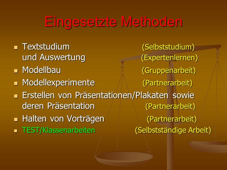 Eingesetzte Methoden Textstudium (Selbststudium) und Auswertung (Expertenlernen) Textstudium (Selbststudium) und Auswertung (Expertenlernen) Modellbau (Gruppenarbeit) Modellbau (Gruppenarbeit) Modellexperimente (Partnerarbeit) Modellexperimente (Partnerarbeit) Erstellen von Präsentationen/Plakaten sowie deren Präsentation (Partnerarbeit) Erstellen von Präsentationen/Plakaten sowie deren Präsentation (Partnerarbeit) Halten von Vorträgen (Partnerarbeit) Halten von Vorträgen (Partnerarbeit) TEST/Klassenarbeiten (Selbstständige Arbeit) TEST/Klassenarbeiten (Selbstständige Arbeit)