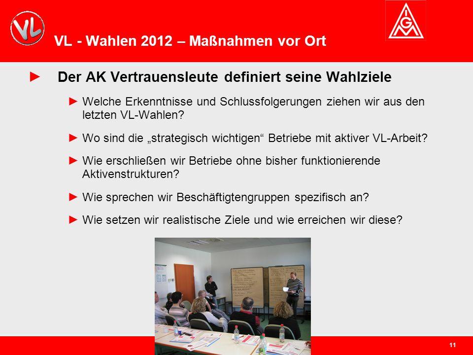 11 VL - Wahlen 2012 – Maßnahmen vor Ort ► Der AK Vertrauensleute definiert seine Wahlziele ► Welche Erkenntnisse und Schlussfolgerungen ziehen wir aus den letzten VL-Wahlen.