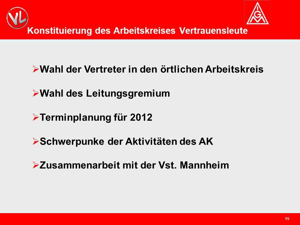 15 Konstituierung des Arbeitskreises Vertrauensleute  Wahl der Vertreter in den örtlichen Arbeitskreis  Wahl des Leitungsgremium  Terminplanung für 2012  Schwerpunke der Aktivitäten des AK  Zusammenarbeit mit der Vst.