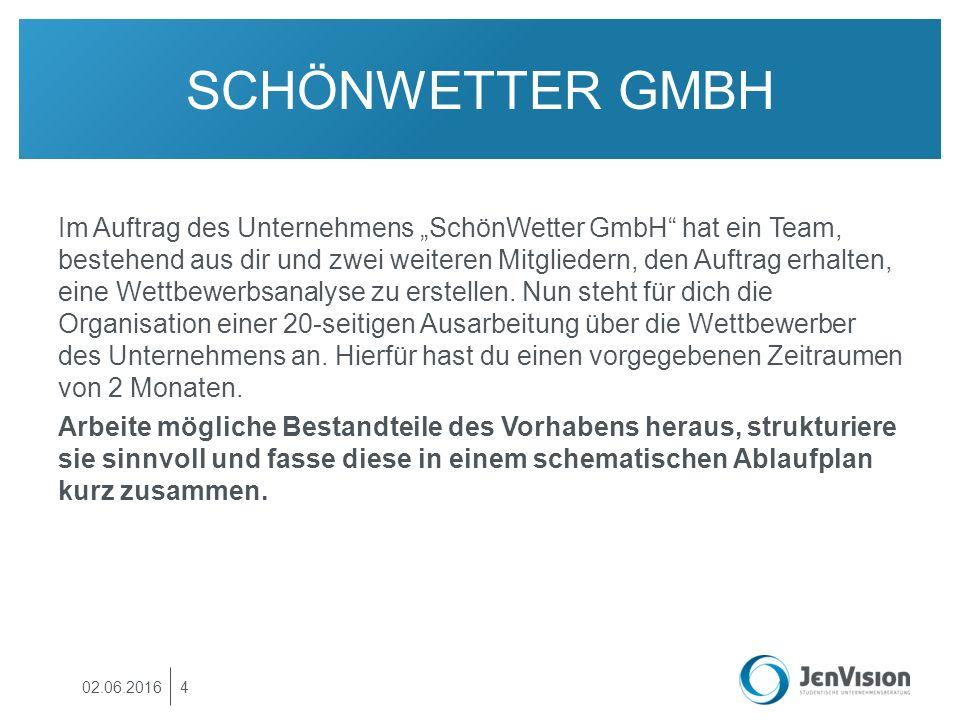 """SCHÖNWETTER GMBH Im Auftrag des Unternehmens """"SchönWetter GmbH hat ein Team, bestehend aus dir und zwei weiteren Mitgliedern, den Auftrag erhalten, eine Wettbewerbsanalyse zu erstellen."""