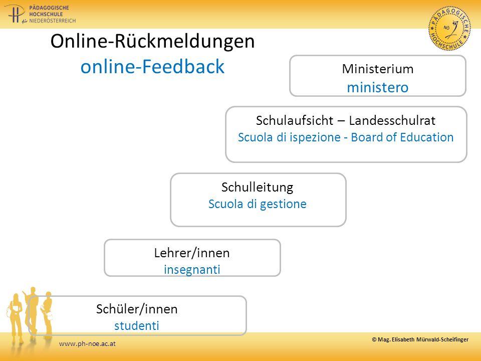 www.ph-noe.ac.at Online-Rückmeldungen online-Feedback Ministerium ministero Lehrer/innen insegnanti Schüler/innen studenti Schulleitung Scuola di gest