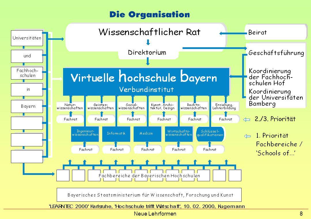 Neue Lehrformen 7 Virtuelle Hochschule Bayern Potential von allen bayerischen Professoren Schließt Know-how zusammen Benutzt modernste IuK-Technik Dez