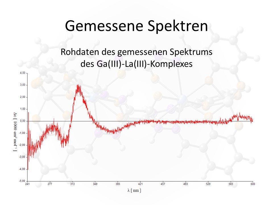 Gemessene Spektren Rohdaten des gemessenen Spektrums des Ga(III)-La(III)-Komplexes