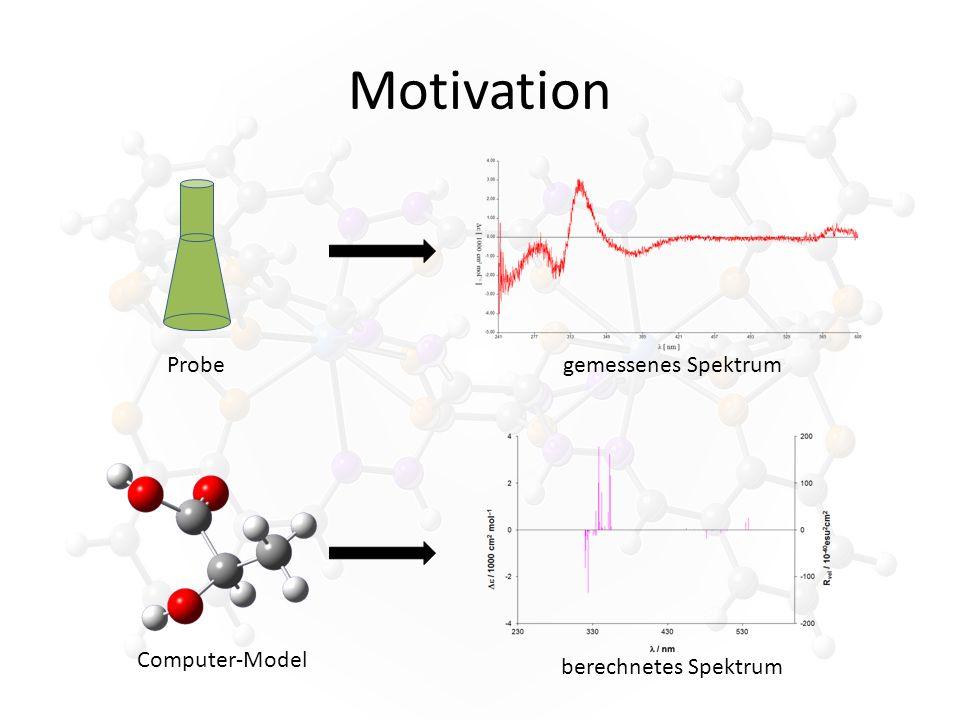 Motivation Probe Computer-Model gemessenes Spektrum berechnetes Spektrum