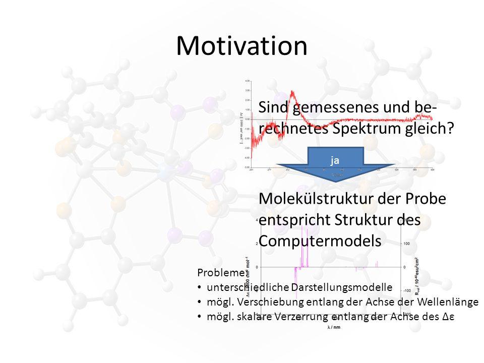 Motivation Sind gemessenes und be- rechnetes Spektrum gleich.