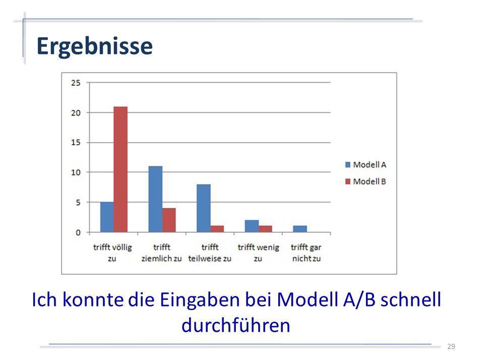 Ergebnisse 29 Ich konnte die Eingaben bei Modell A/B schnell durchführen