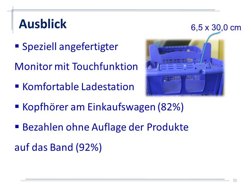 Ausblick  Speziell angefertigter Monitor mit Touchfunktion  Komfortable Ladestation  Kopfhörer am Einkaufswagen (82%)  Bezahlen ohne Auflage der Produkte auf das Band (92%) 35 6,5 x 30,0 cm