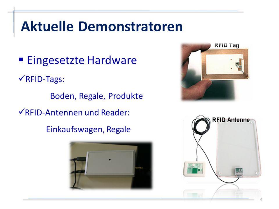  Eingesetzte Hardware RFID-Tags: Boden, Regale, Produkte RFID-Antennen und Reader: Einkaufswagen, Regale Aktuelle Demonstratoren 4