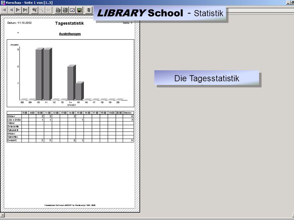 Die Tagesstatistik LIBRARY School - Statistik