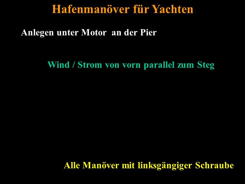 Bertram Birk 2005/2009 14 Alle Manöver mit linksgängiger Schraube Anlegen unter Motor an der Pier Hafenmanöver für Yachten Wind / Strom von vorn parallel zum Steg