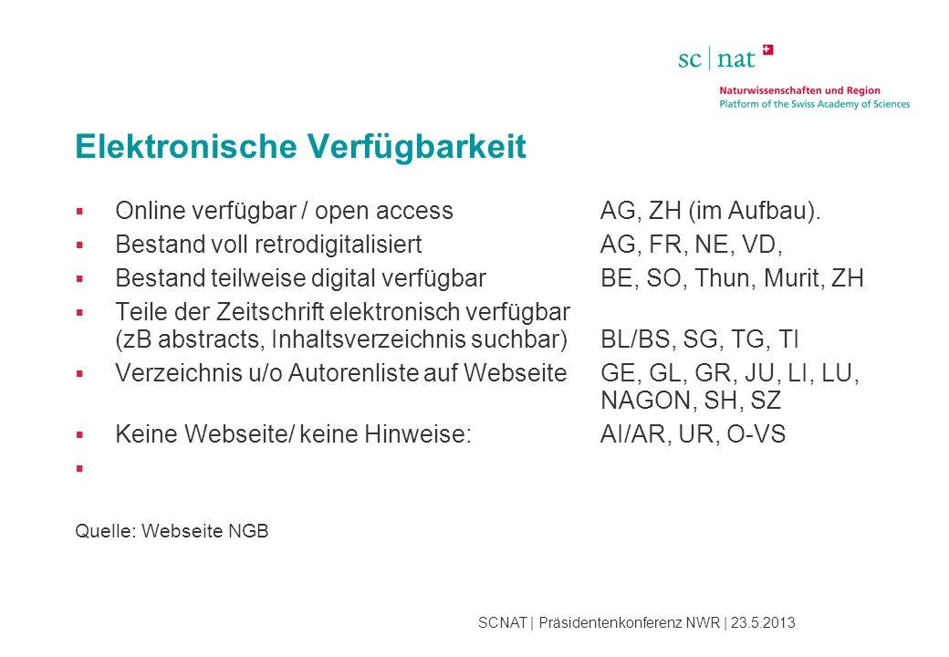 SCNAT | Präsidentenkonferenz NWR | 23.5.2013 Elektronische Verfügbarkeit  Online verfügbar / open accessAG, ZH (im Aufbau).