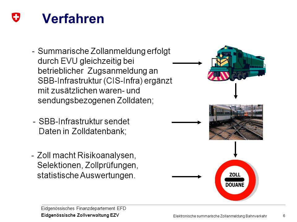 6 Eidgenössisches Finanzdepartement EFD Eidgenössische Zollverwaltung EZV Elektronische summarische Zollanmeldung Bahnverkehr Verfahren -Summarische Zollanmeldung erfolgt durch EVU gleichzeitig bei betrieblicher Zugsanmeldung an SBB-Infrastruktur (CIS-Infra) ergänzt mit zusätzlichen waren- und sendungsbezogenen Zolldaten; -SBB-Infrastruktur sendet Daten in Zolldatenbank; -Zoll macht Risikoanalysen, Selektionen, Zollprüfungen, statistische Auswertungen.
