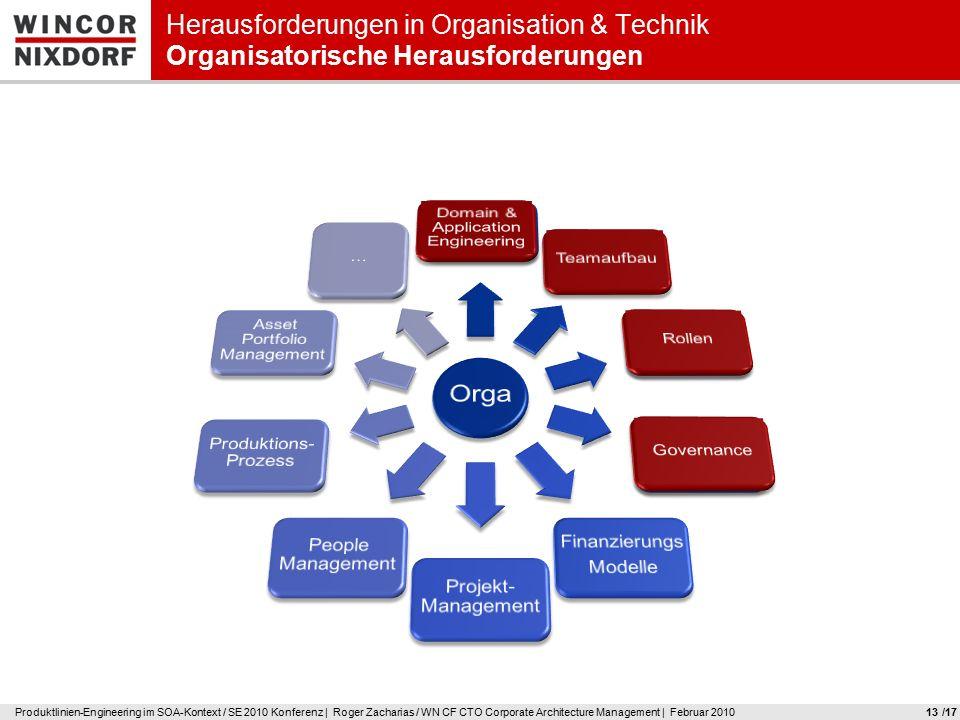 Produktlinien-Engineering im SOA-Kontext / SE 2010 Konferenz | Roger Zacharias / WN CF CTO Corporate Architecture Management | Februar 201013 Herausfo