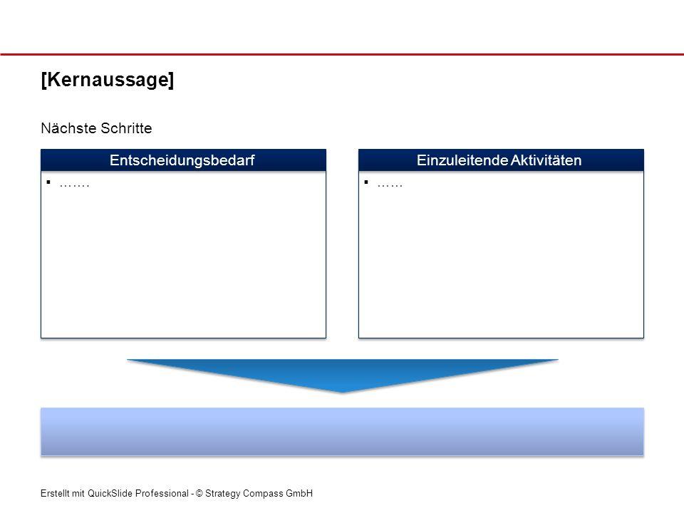 Erstellt mit QuickSlide Professional - © Strategy Compass GmbH [Kernaussage] Nächste Schritte  …….